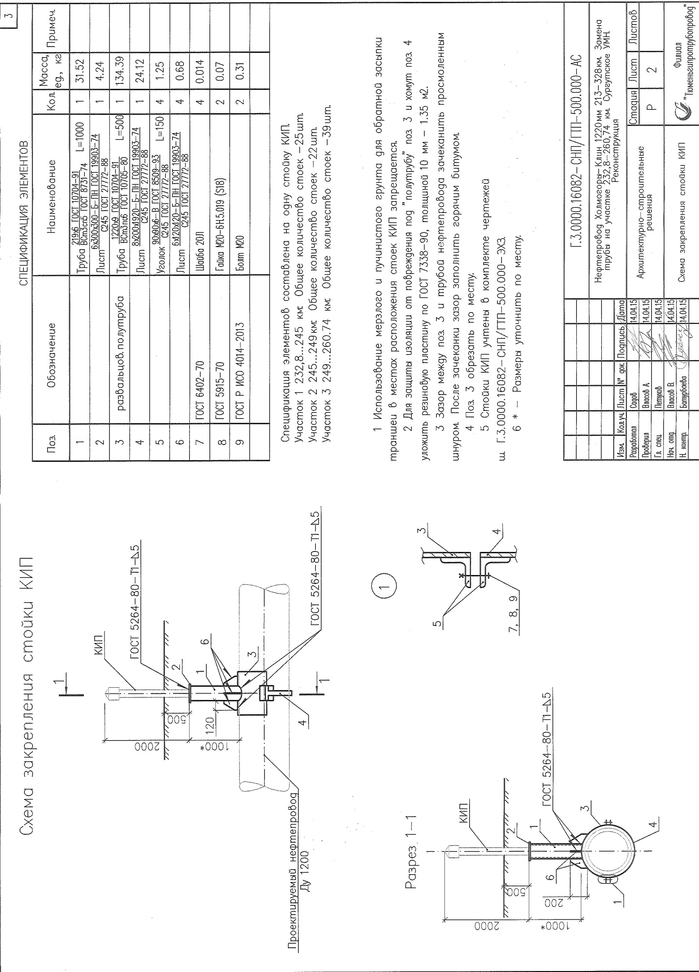 схема установки КИП